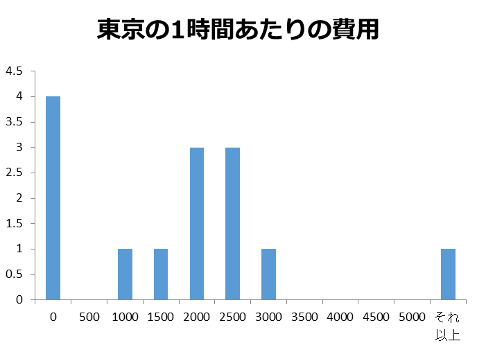 tokyotime4